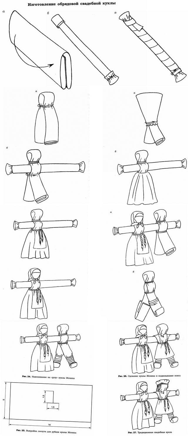 Народные куклы из ткани своими руками пошаговая инструкция